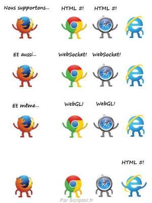 Evolution des navigateurs et support de HTML 5