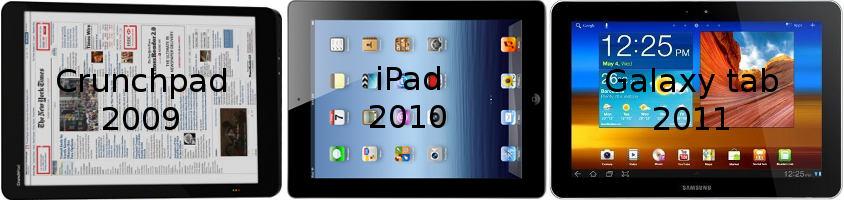 Crunchpad vs iPad vs Galaxy Tab