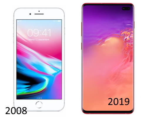 Smartphone, look 2008 vs 2019