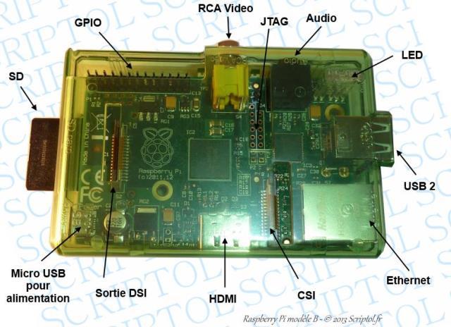Les connecteurs du Raspberry Pi modèle B dans un boitier vert translucide
