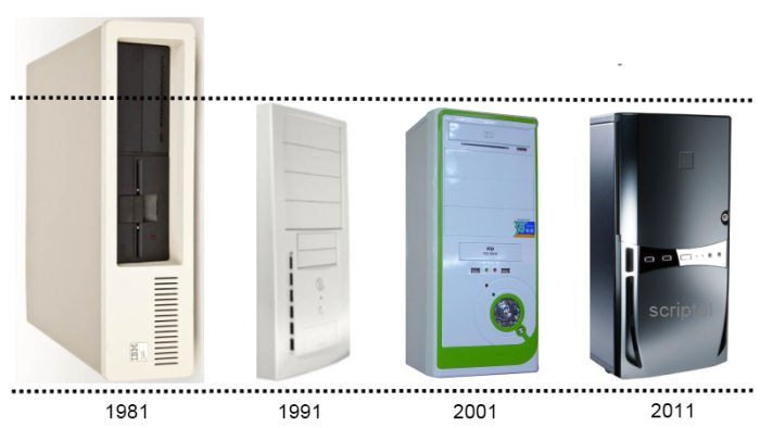 Histoire de l ordinateur - L evolution de l ordinateur ...