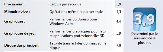 Performances du Zotac Zbox